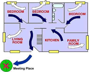 %7BCE93C06E 3719 4AA2 AFE9 64065D7CCE68%7D fire escape plans city of saint albans,Home Fire Plan